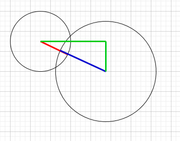 Collision Detection - Circles, Rectangles and Polygons